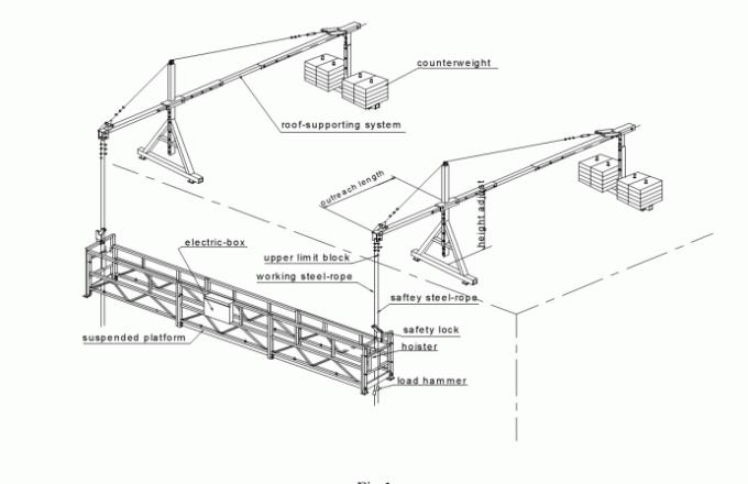ZLP630 Elektrikli Asma Platform